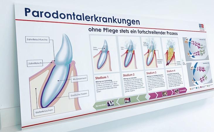 ruhmservice_dental_tierarztpraxis